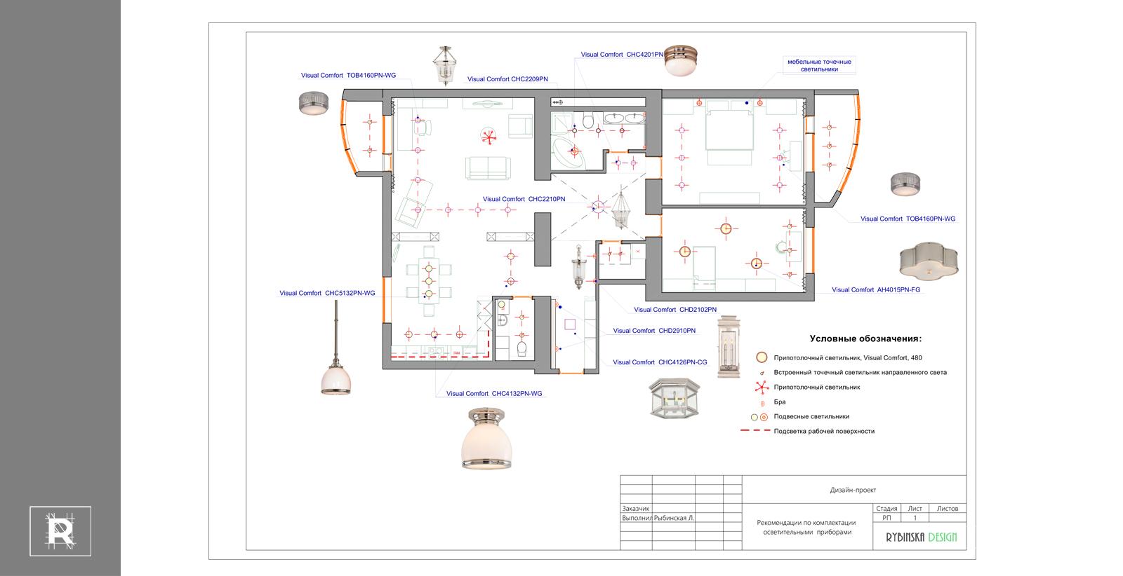 Пример - План рекомендация по освещению и мебели