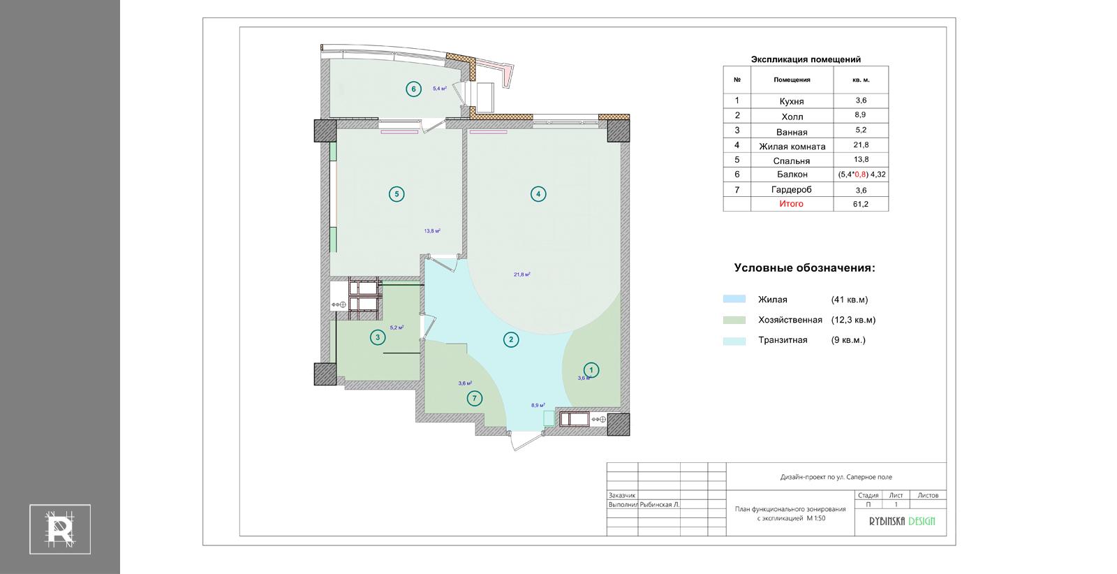 Пример - План зонирование помещения